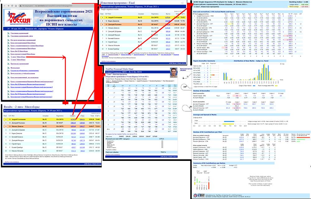 How to get the most out of the results sheet ~ Как получить максимум пользы от результирующей таблицы