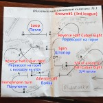 Known#1 explained ~ Первый комплекс с объяснениями