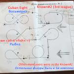 Known#2 explained ~ Второй комплекс с объяснениями